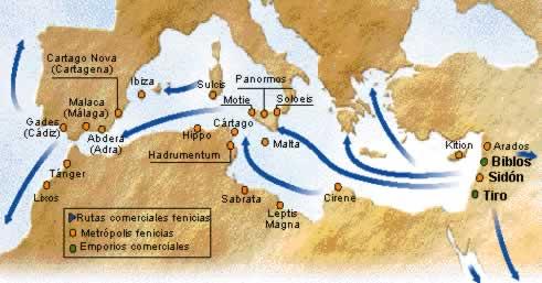 Mapa de rutas comerciales fenicias
